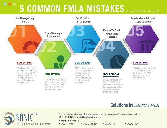Certification Errors: The Third of Five Common FMLA Mistakes
